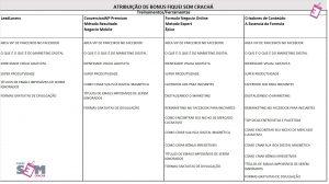 Tabela de bônus